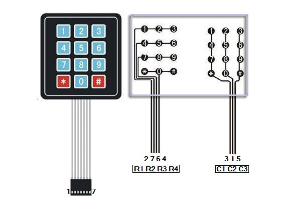 Membrane Matrix Keypad 3X4 (3) BB
