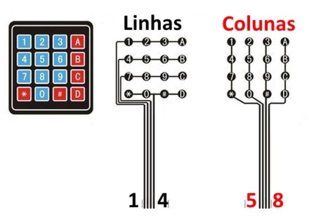 Membrane Matrix Keypad 4X4 (4) BB