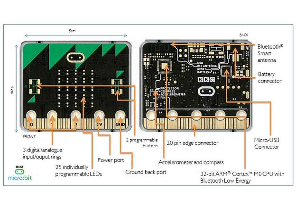 Micro: bit board