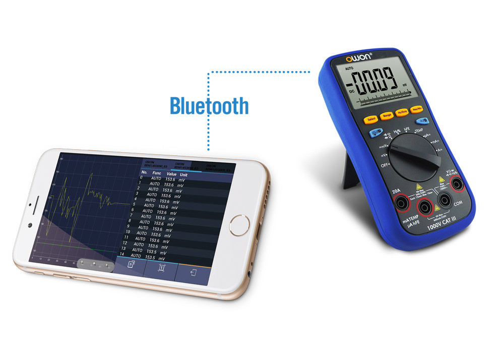 OWON DMM B35T+  Bluetooth True RMS Offline