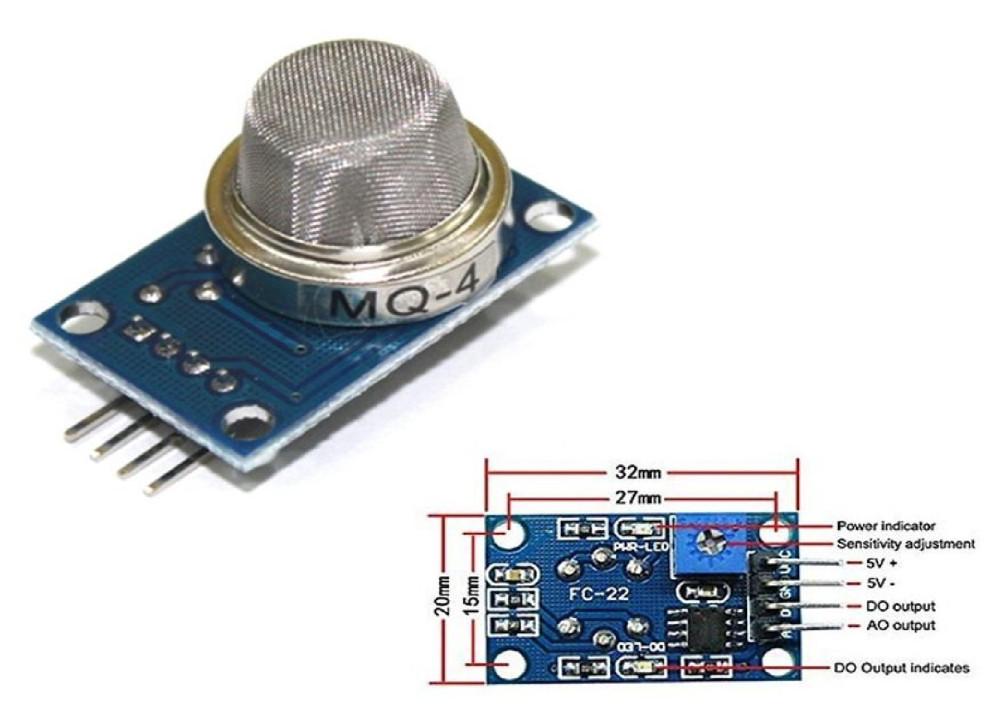 Natural Gas Methane Gas Sensor Module MQ-4 For Arduino