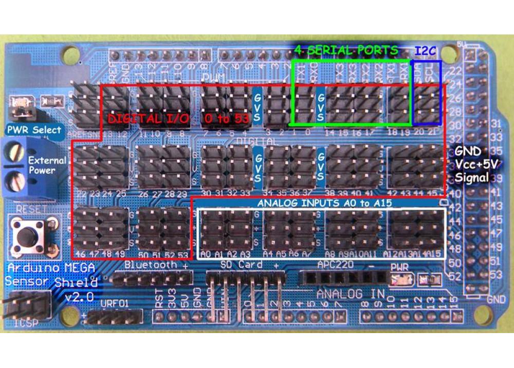 Arduino MEGA Sensor Expansion Shield V2.0