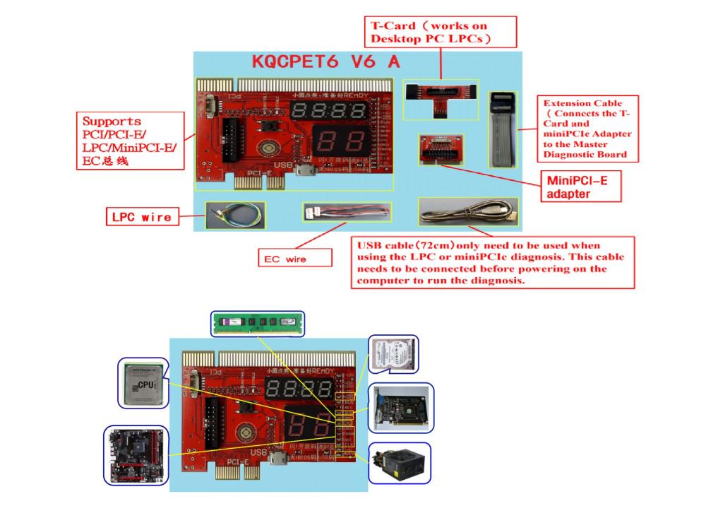 PCI / PCIE / LPC/MiniPCI-E/EC Desktop Laptop  Computers Diagnostic Card  KQCPET6 V6 TypeA