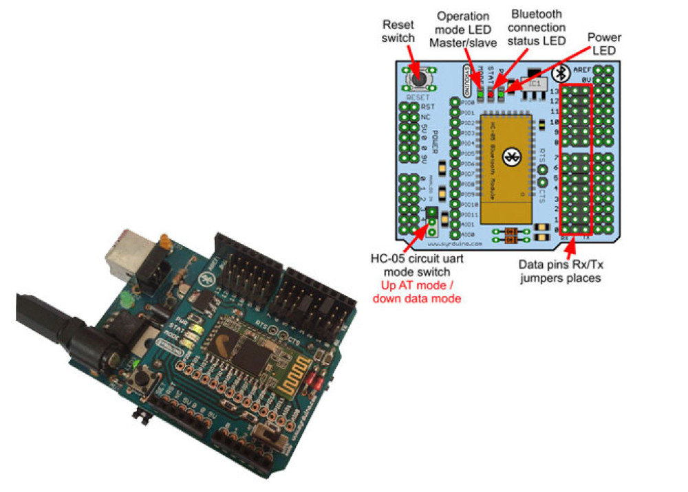 SYRDUINO Bluetooth Shield for Arduino
