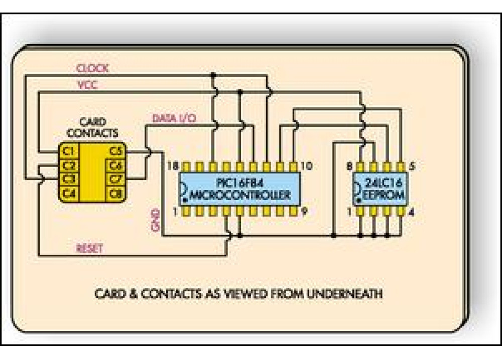 Gold Smart Cards 16F84