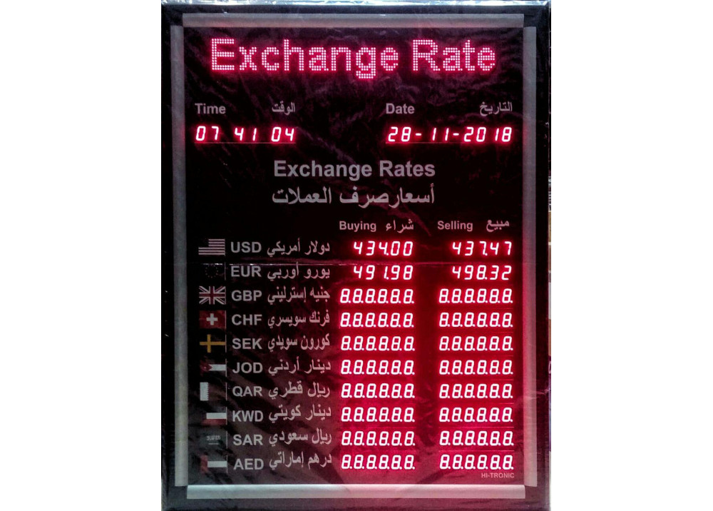 Exchange Rate Board Of Currencies