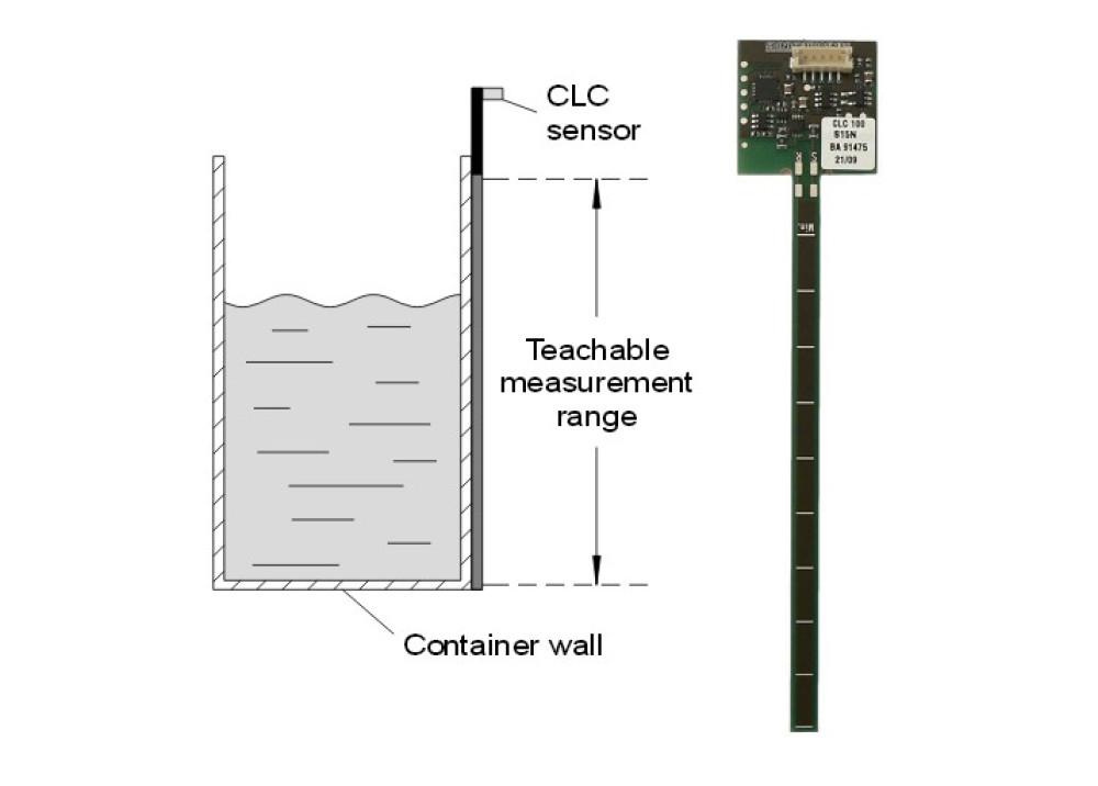 Level measurements CLC100S15N