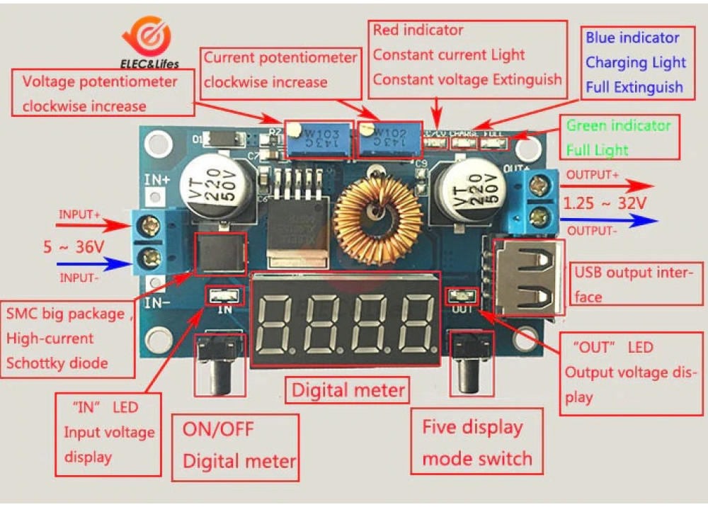 TOP 5A CC CV LED DRIVE LITHIUM CHARGER POWER STEP-DOWN MODULE W/ USB VOLTMETER HW514HC