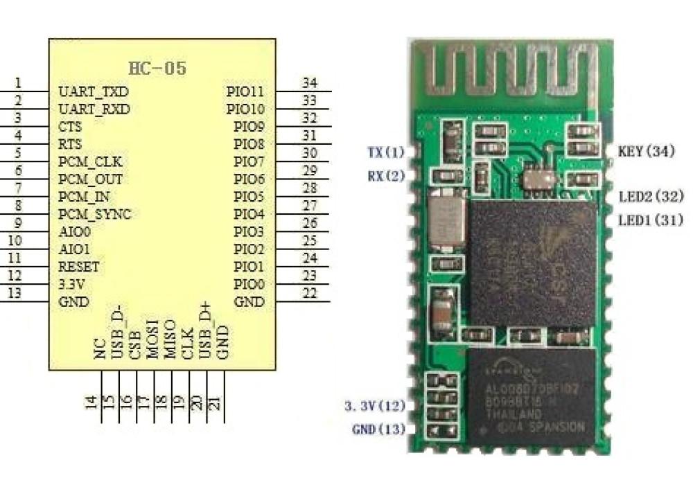 Arduino Bluetooth Module HC-05